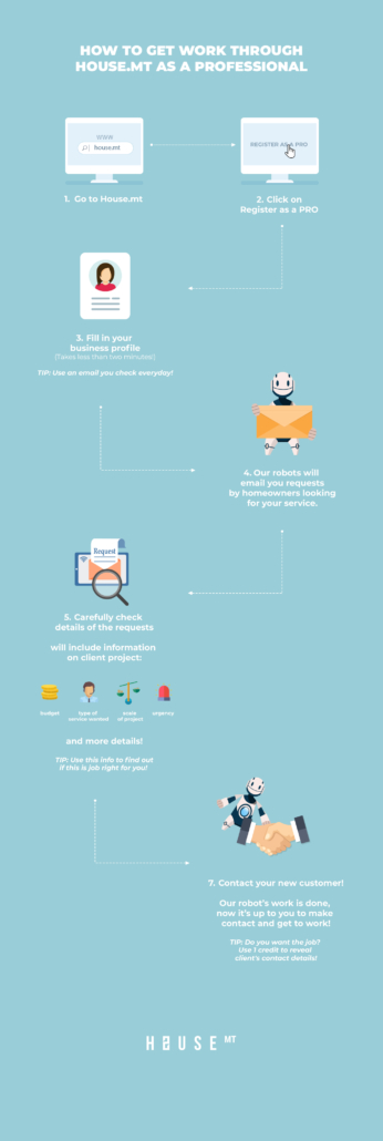 infographic for professionals